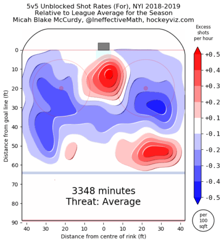 New York Islanders Even Strength Shots Heat Map via HockeyViz.com