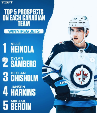Winnipeg Jets Top 5 Prospects TSN