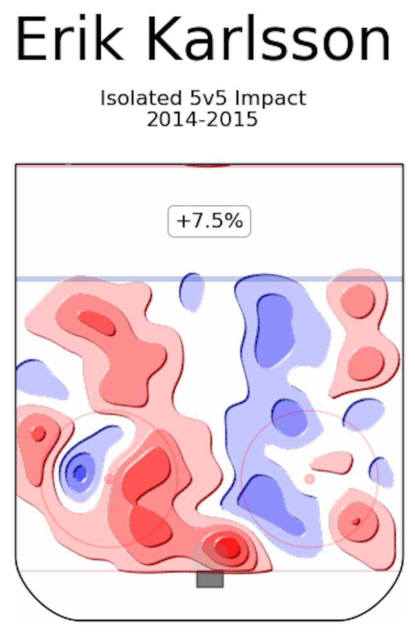 Karlsson's defensive zone in his last Norris Trophy winning season in Ottawa.