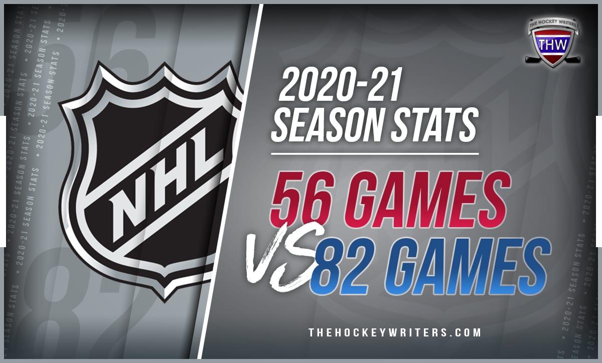 NHL 2020-21 Season: 56-Game & 82-Game season stats compared.