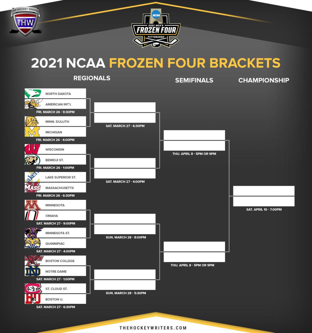 2021 NCAA Frozen Four Brackets