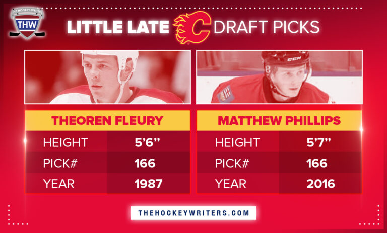 LITTLE LATE FLAMES DRAFT PICKS Theo Fleury Matthew Phillips Calgary Flames