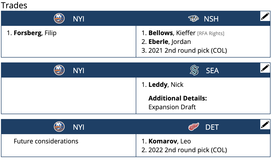 The New York Islanders trade tree after a possible Filip Forsberg trade.
