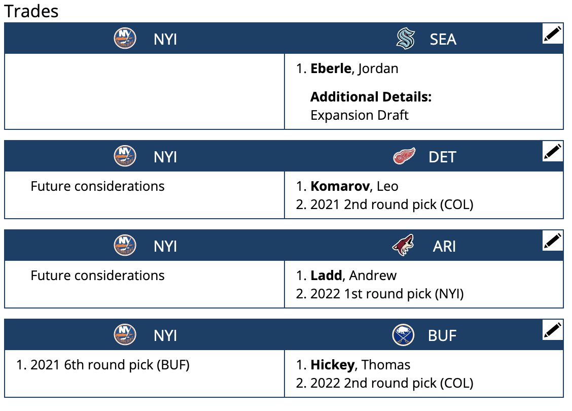 The New York Islanders trade tree after a possible Alex Ovechkin signing.