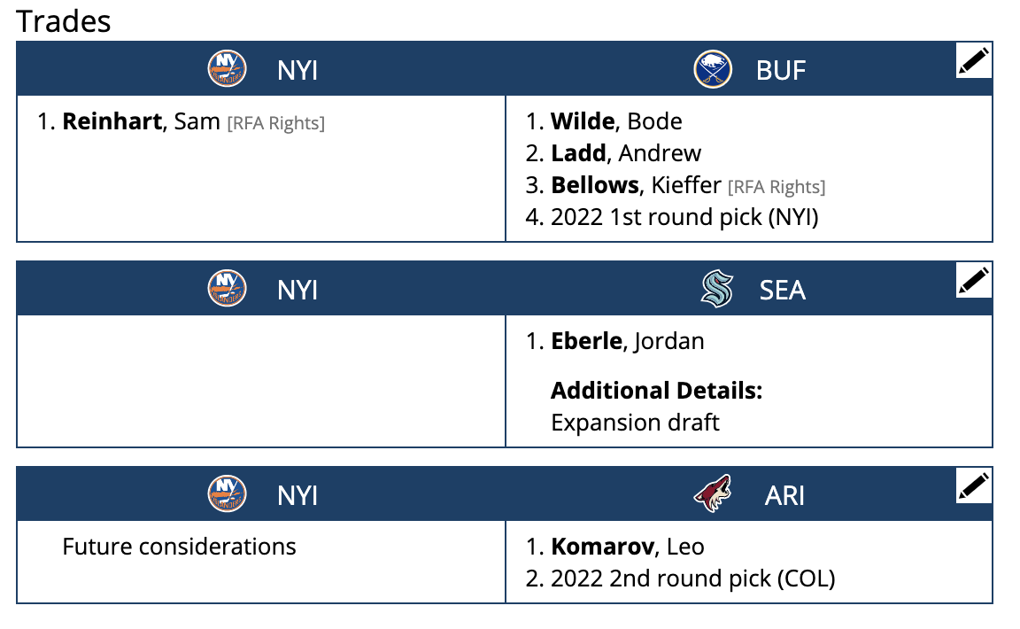 The New York Islanders trade tree after a possible Sam Reinhart trade.