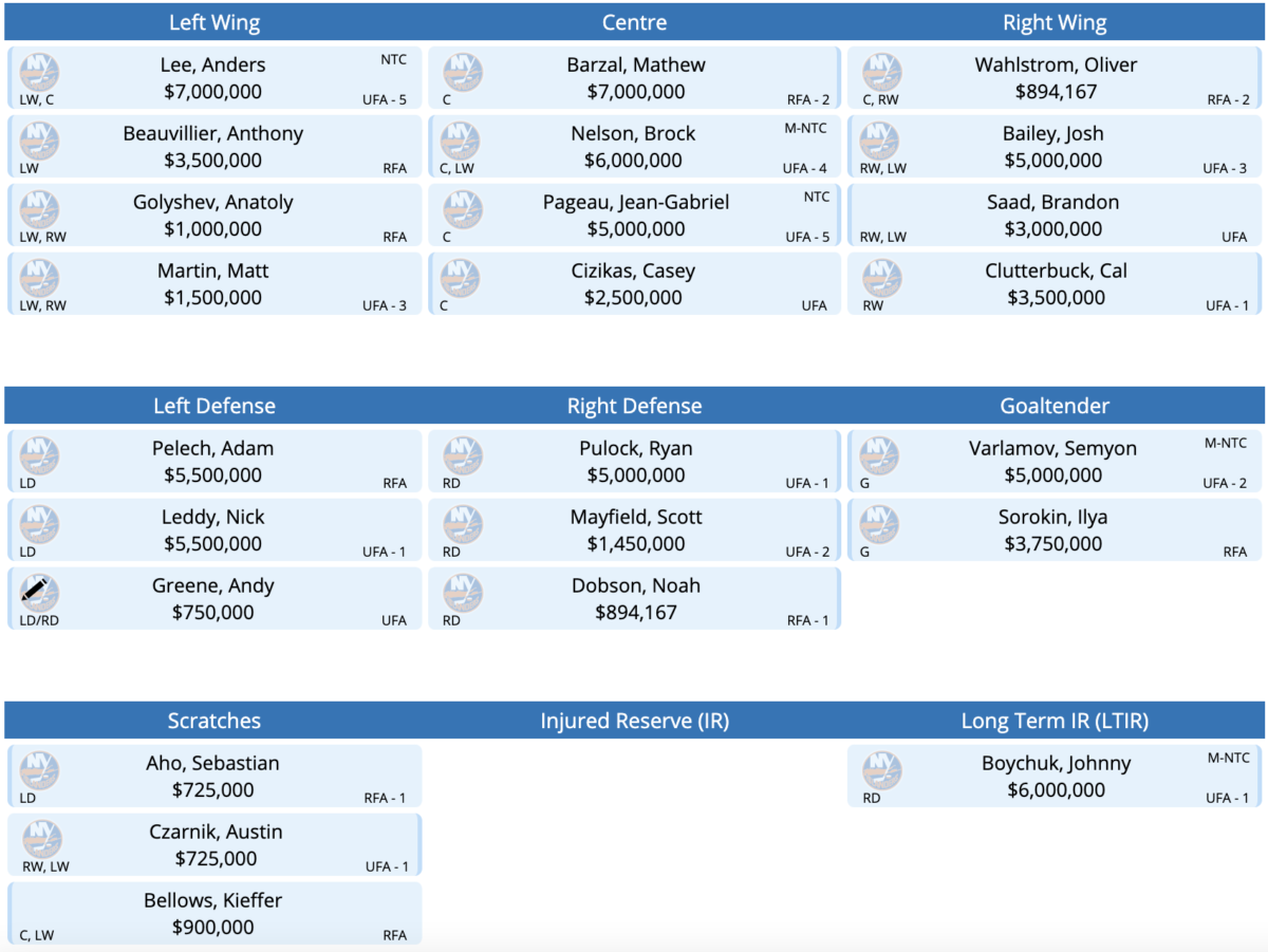 The New York Islanders Roster Mock Roster with Brandon Saad.