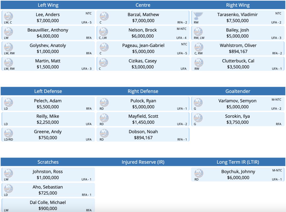 The New York Islanders Roster after a possible Vladamir Tarasenko trade.
