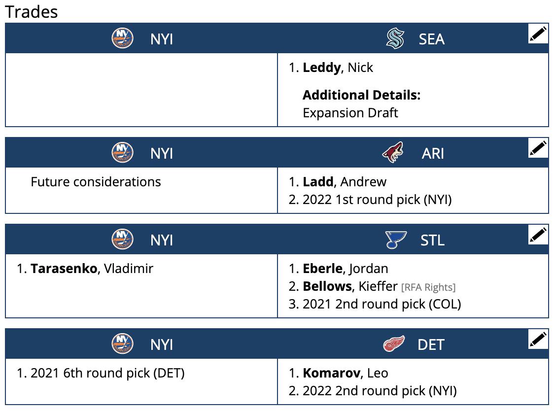 The New York Islanders trade tree after a possible Vladamir Tarasenko trade.