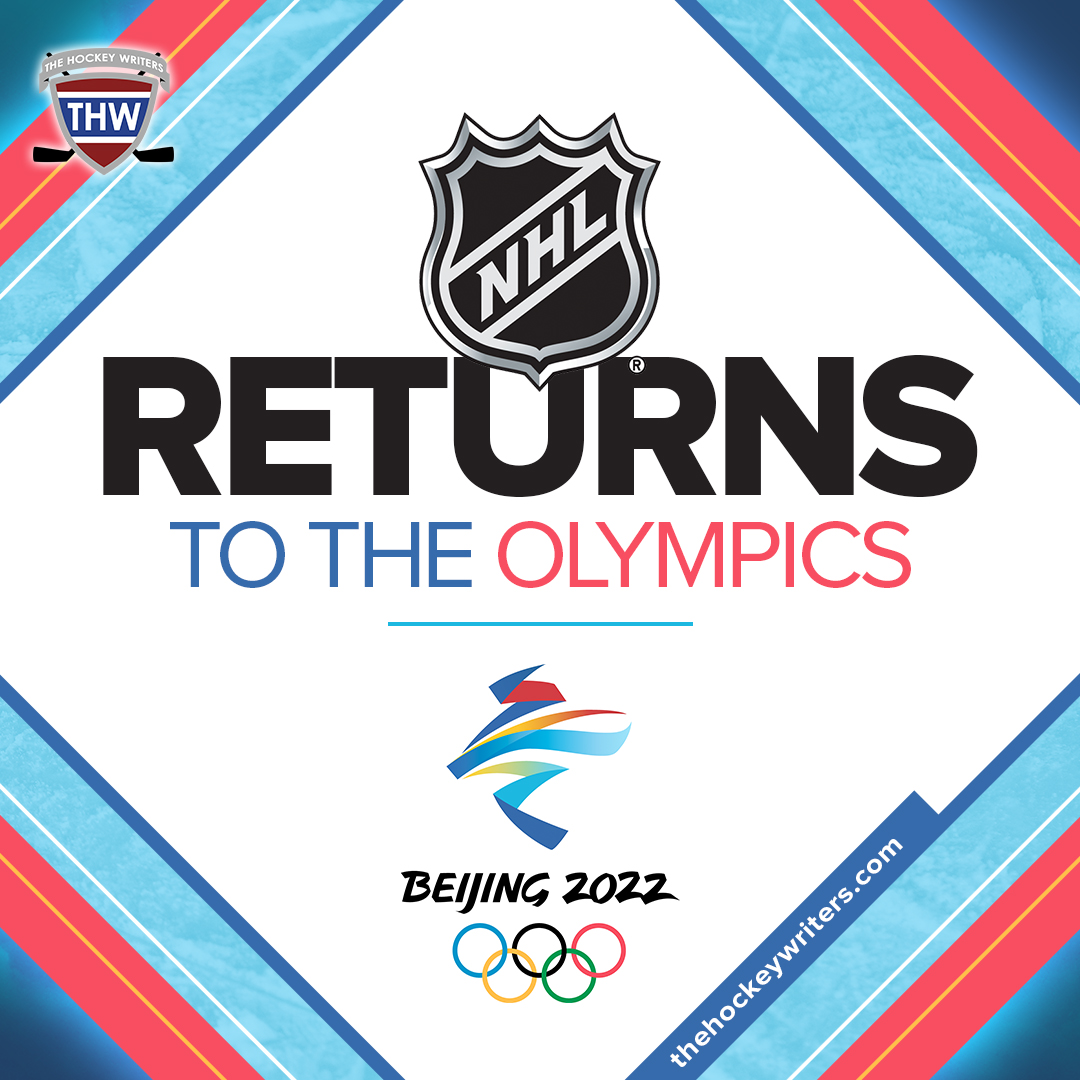 The NHL returns to the Olympics Beijing 2022